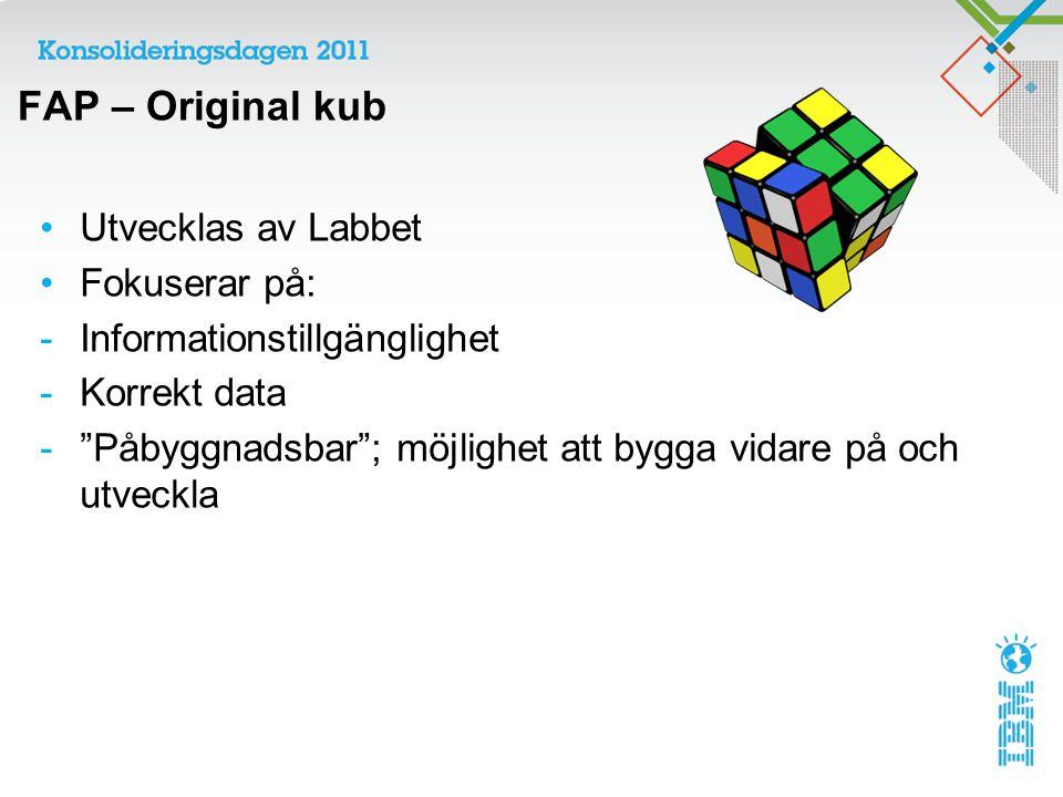 """FAP – Original kub Utvecklas av Labbet Fokuserar på: -Informationstillgänglighet -Korrekt data -""""Påbyggnadsbar""""; möjlighet att bygga vidare på och utv"""