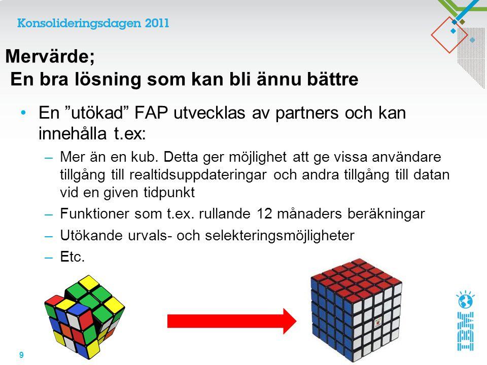 """Mervärde; En bra lösning som kan bli ännu bättre En """"utökad"""" FAP utvecklas av partners och kan innehålla t.ex: –Mer än en kub. Detta ger möjlighet att"""