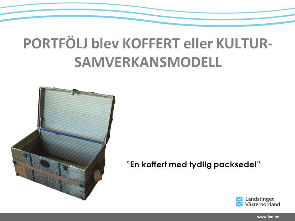 www.lvn.se PORTFÖLJ blev KOFFERT eller KULTUR- SAMVERKANSMODELL En koffert med tydlig packsedel