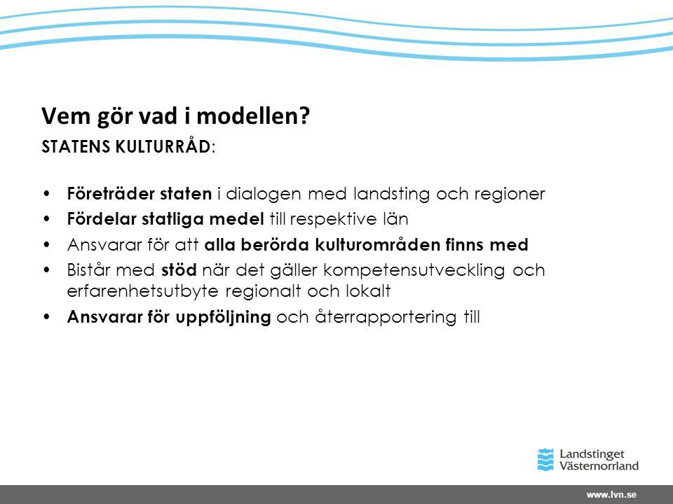 www.lvn.se Vem gör vad i modellen.