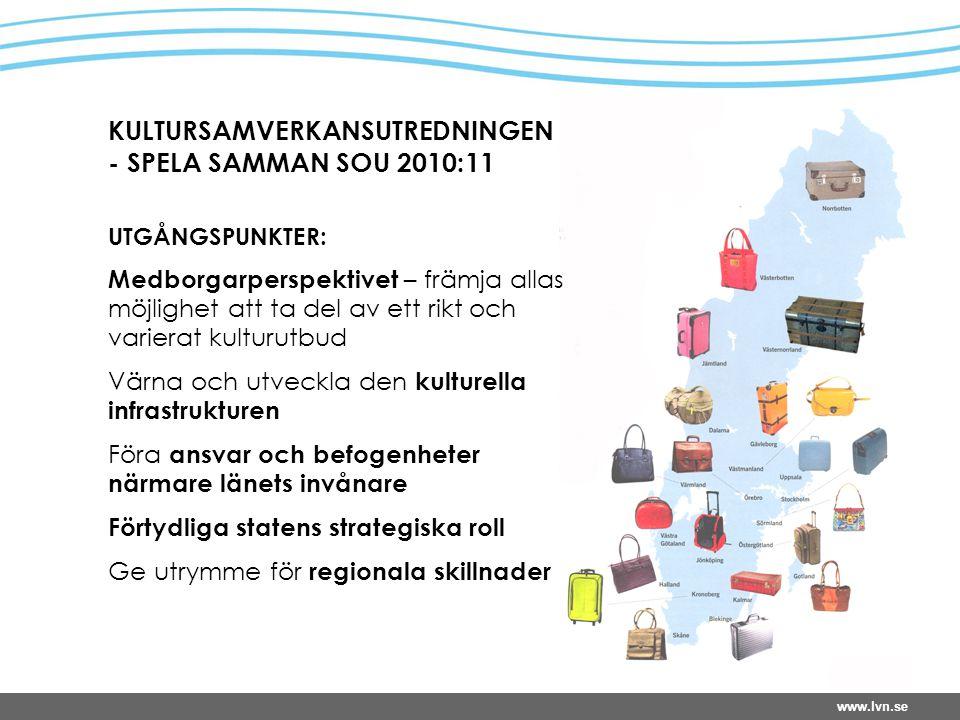 www.lvn.se KULTURSAMVERKANSUTREDNINGEN - SPELA SAMMAN SOU 2010:11 UTGÅNGSPUNKTER: Medborgarperspektivet – främja allas möjlighet att ta del av ett rikt och varierat kulturutbud Värna och utveckla den kulturella infrastrukturen Föra ansvar och befogenheter närmare länets invånare Förtydliga statens strategiska roll Ge utrymme för regionala skillnader