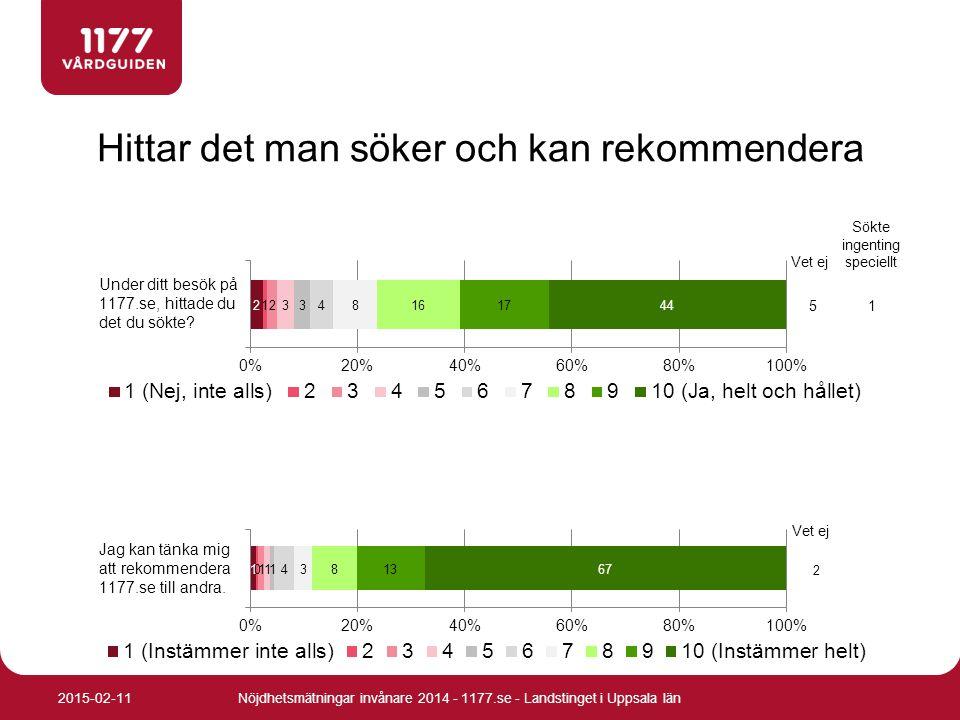 Hittar det man söker och kan rekommendera Nöjdhetsmätningar invånare 2014 - 1177.se - Landstinget i Uppsala län2015-02-11