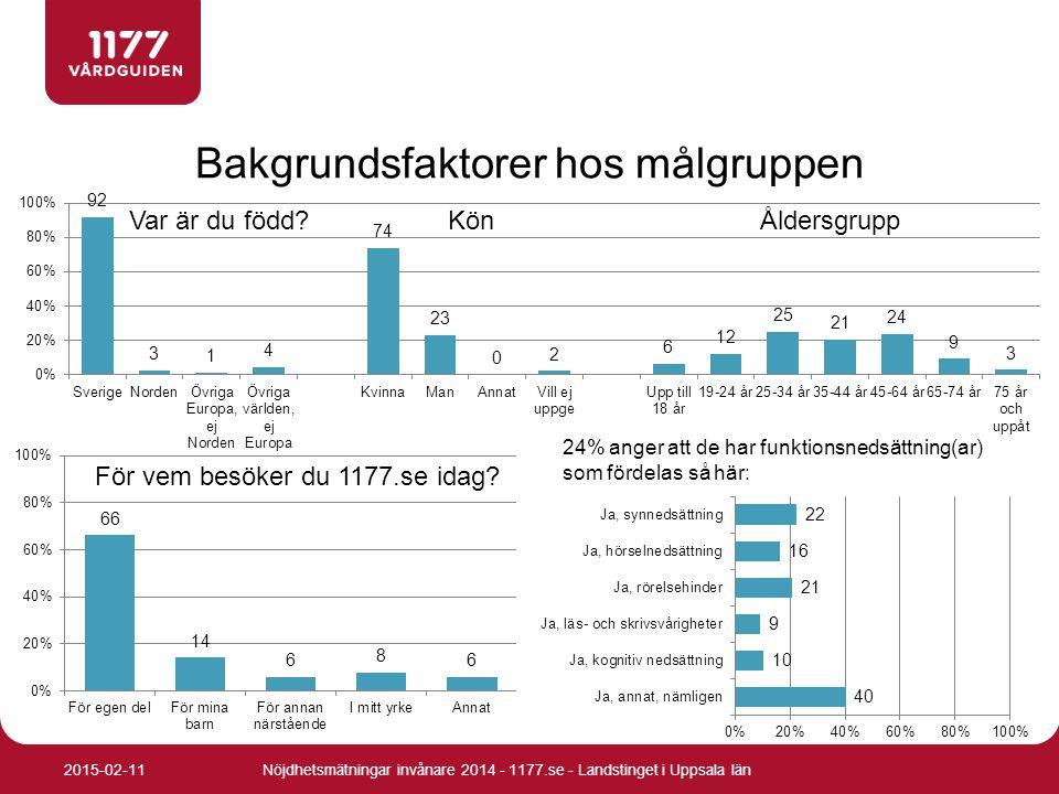 Betygsindex för varje kvalitetsområde Nöjdhetsmätningar invånare 2014 - 1177.se - Landstinget i Uppsala län2015-02-11