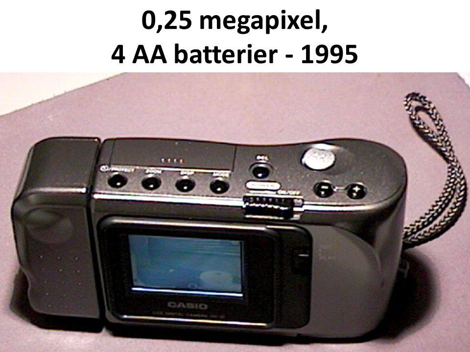 0,25 megapixel, 4 AA batterier - 1995