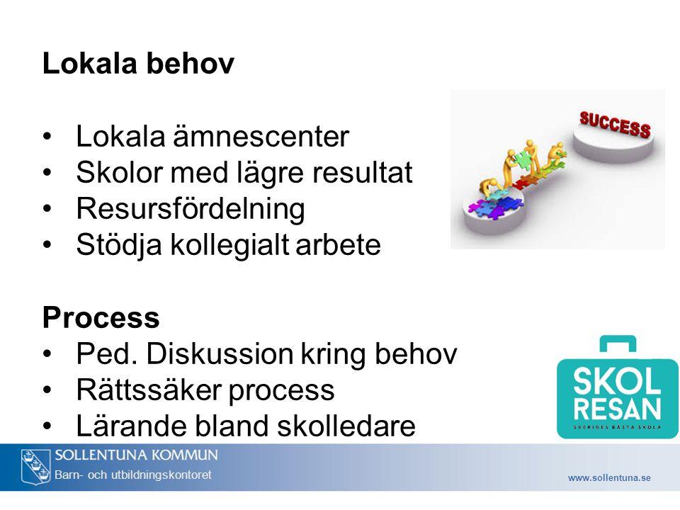 www.sollentuna.se Barn- och utbildningskontoret Arbetsvilkor och lön Förordnande 3 år Nätverk Kompetensutveckling Nytt arbetstidsavtal 40+5 5000+2000kr