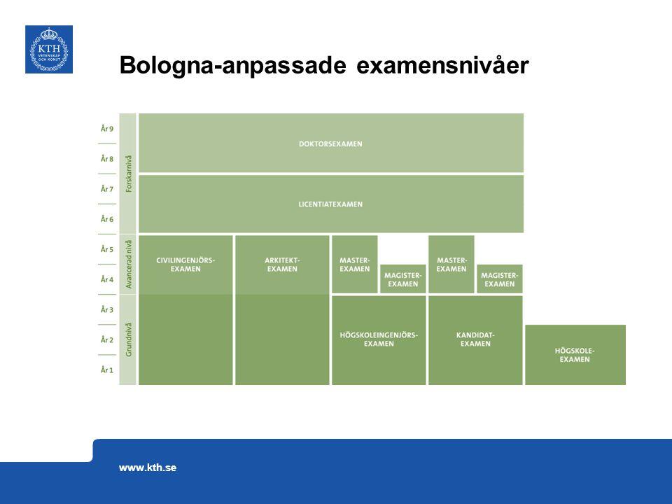 Bologna-anpassade examensnivåer www.kth.se