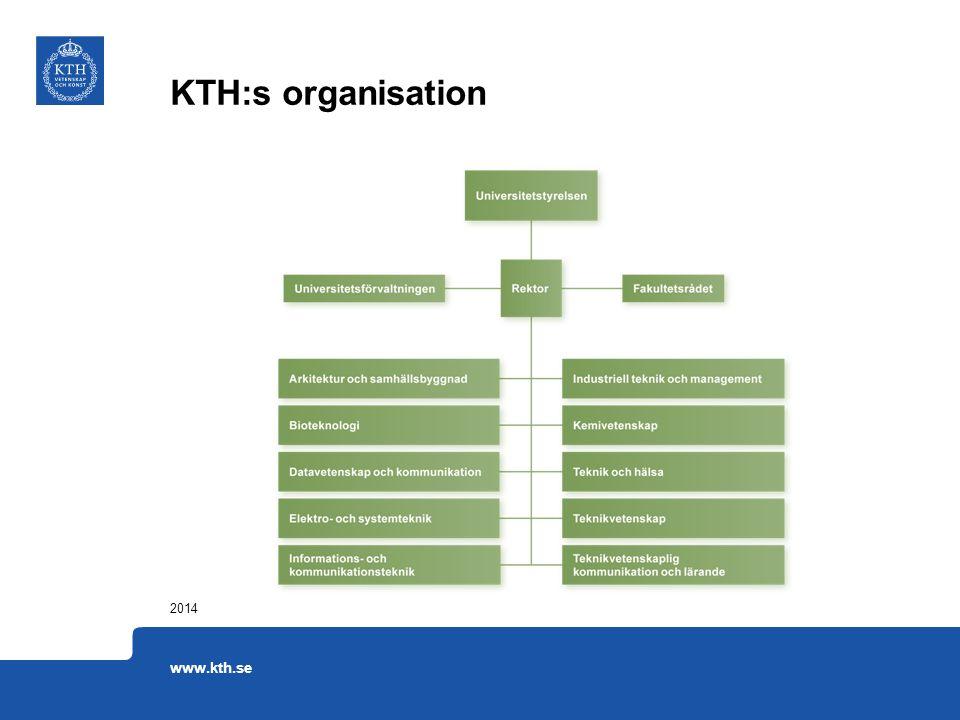 KTH:s organisation www.kth.se 2014