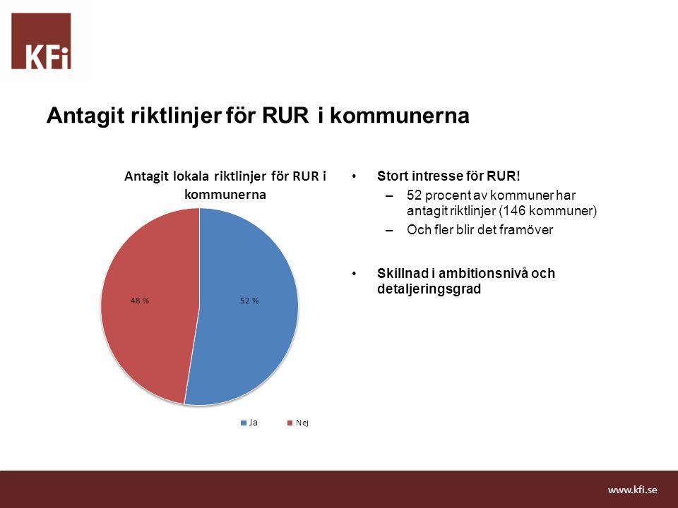 Antagit riktlinjer för RUR i kommunerna Stort intresse för RUR! –52 procent av kommuner har antagit riktlinjer (146 kommuner) –Och fler blir det framö