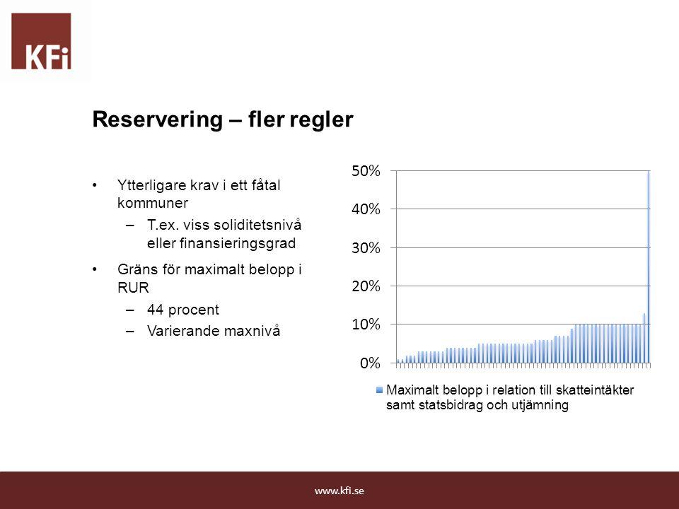 Reservering – fler regler Ytterligare krav i ett fåtal kommuner –T.ex. viss soliditetsnivå eller finansieringsgrad Gräns för maximalt belopp i RUR –44