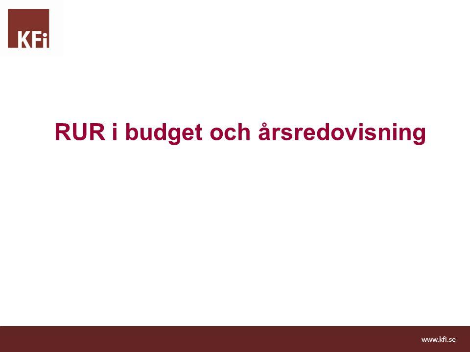 RUR i budget och årsredovisning www.kfi.se