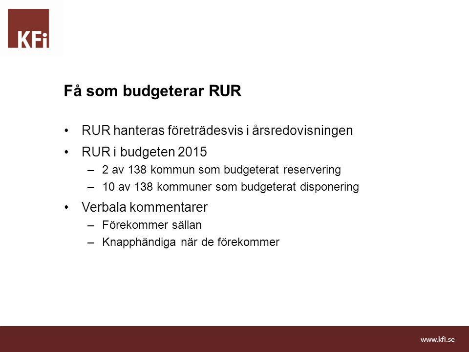 Få som budgeterar RUR RUR hanteras företrädesvis i årsredovisningen RUR i budgeten 2015 –2 av 138 kommun som budgeterat reservering –10 av 138 kommune