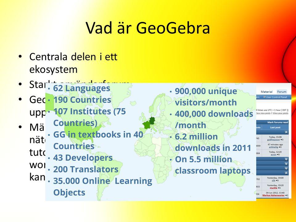 Vad är GeoGebra Centrala delen i ett ekosystem Starkt användarforum GeoGebraTube: Ladda upp och ned material Mängder med hjälp på nätet: Wiki/Manual, tutorials, färdiga workshops, Youtube- kanal, Forum…