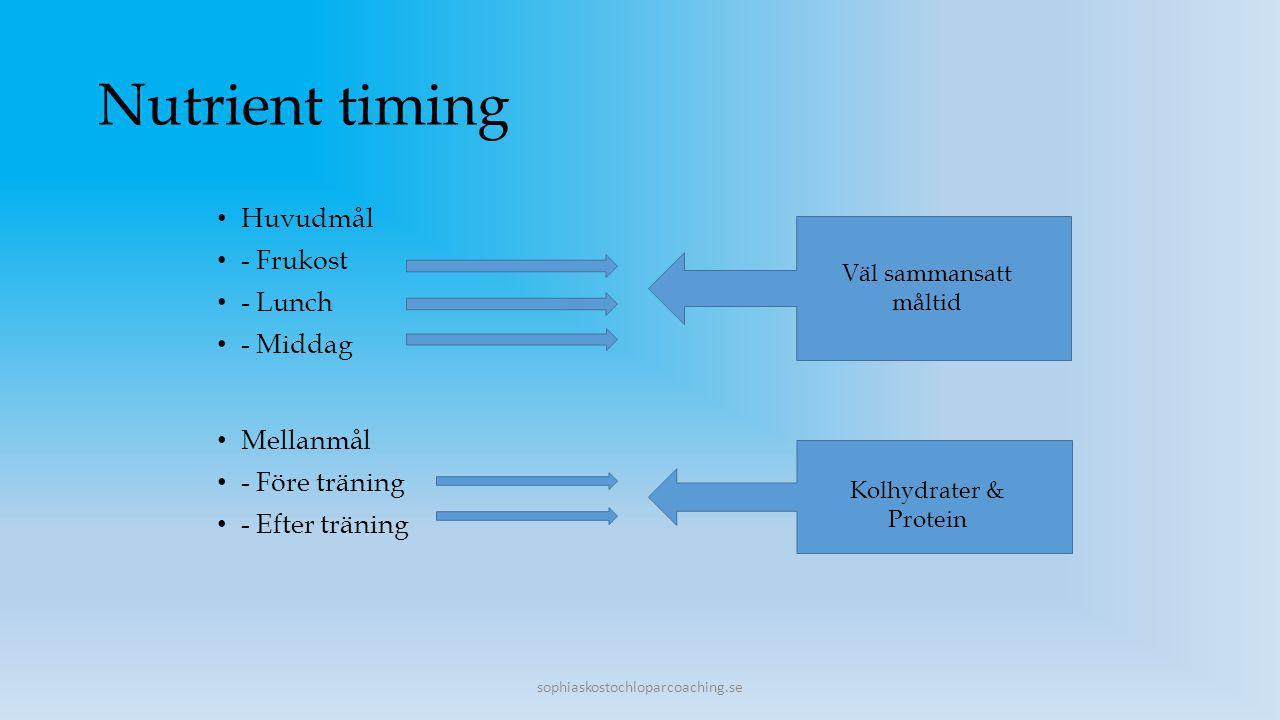 Nutrient timing Huvudmål - Frukost - Lunch - Middag Mellanmål - Före träning - Efter träning sophiaskostochloparcoaching.se Väl sammansatt måltid Kolh