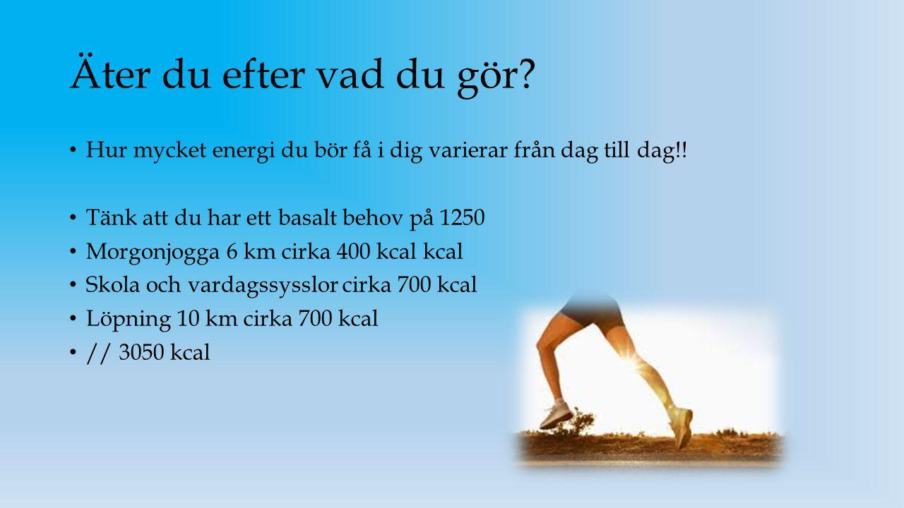 Äter du efter vad du gör? Hur mycket energi du bör få i dig varierar från dag till dag!! Tänk att du har ett basalt behov på 1250 Morgonjogga 6 km cir