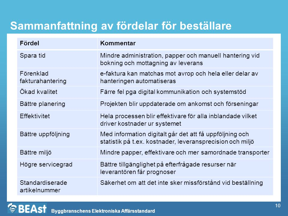 Byggbranschens Elektroniska Affärsstandard 10 Sammanfattning av fördelar för beställare FördelKommentar Spara tidMindre administration, papper och man