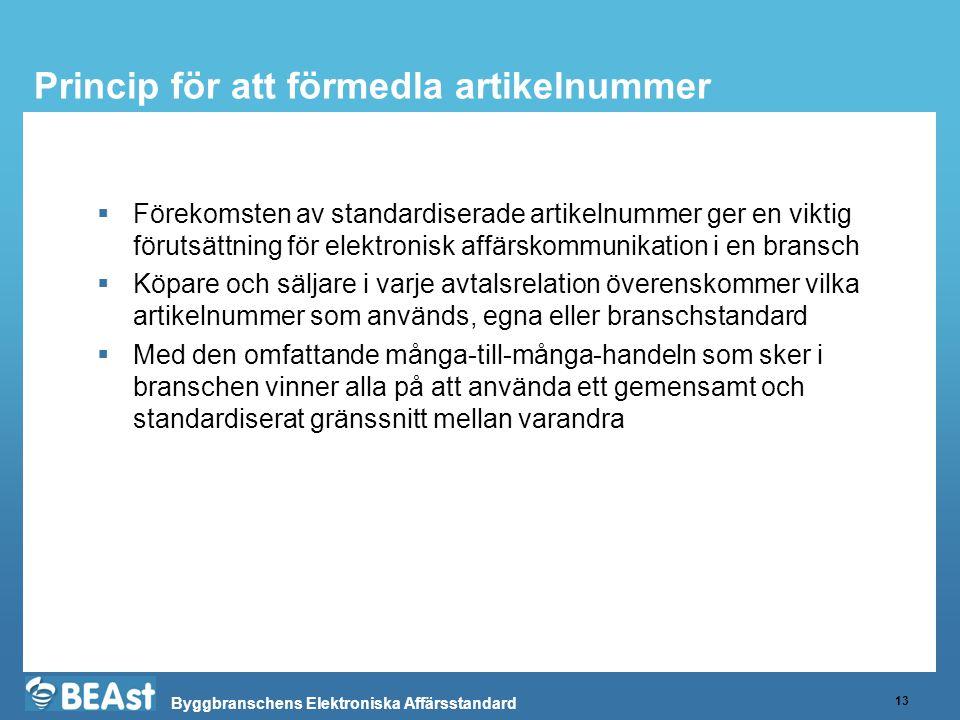 Byggbranschens Elektroniska Affärsstandard Princip för att förmedla artikelnummer 13  Förekomsten av standardiserade artikelnummer ger en viktig föru