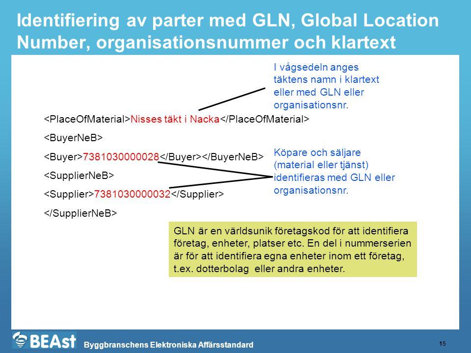 Byggbranschens Elektroniska Affärsstandard Identifiering av parter med GLN, Global Location Number, organisationsnummer och klartext 15 Nisses täkt i