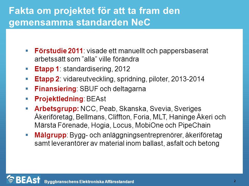 Byggbranschens Elektroniska Affärsstandard Fakta om projektet för att ta fram den gemensamma standarden NeC 2  Förstudie 2011: visade ett manuellt oc