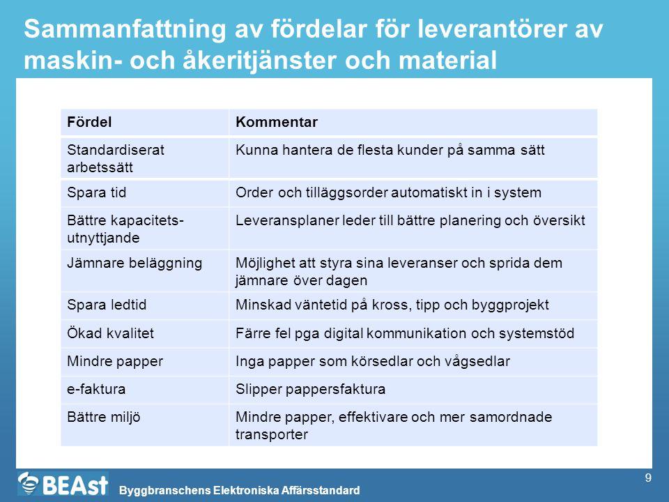 Byggbranschens Elektroniska Affärsstandard 9 Sammanfattning av fördelar för leverantörer av maskin- och åkeritjänster och material FördelKommentar Sta