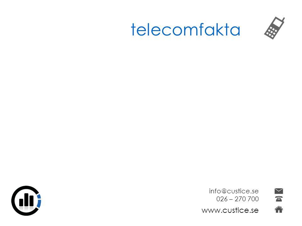telecomfakta info@custice.se 026 – 270 700 www.custice.se