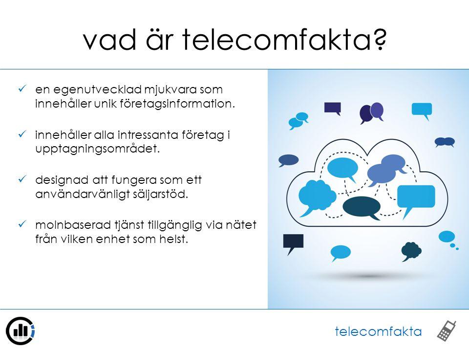 vad är telecomfakta. en egenutvecklad mjukvara som innehåller unik företagsinformation.