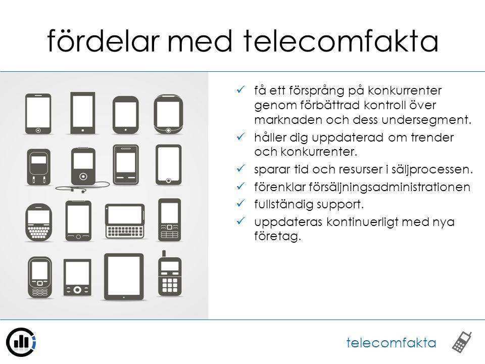 fördelar med telecomfakta få ett försprång på konkurrenter genom förbättrad kontroll över marknaden och dess undersegment.
