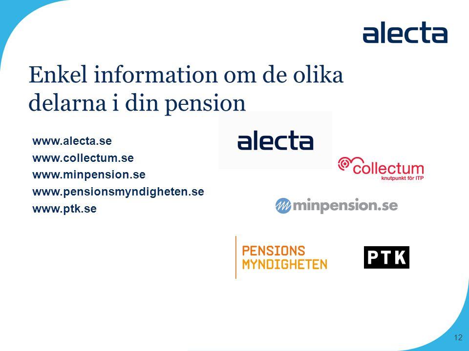 12 Enkel information om de olika delarna i din pension www.alecta.se www.collectum.se www.minpension.se www.pensionsmyndigheten.se www.ptk.se
