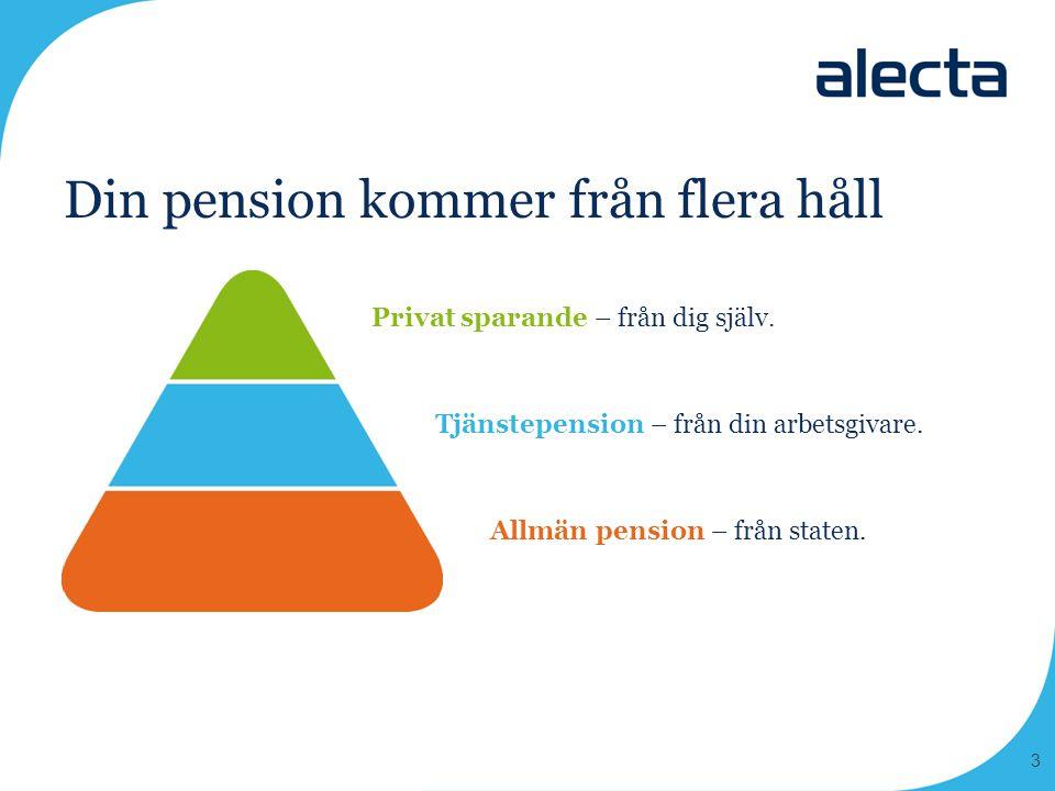 Din pension kommer från flera håll 3 Tjänstepension – från din arbetsgivare. Privat sparande – från dig själv. Allmän pension – från staten.