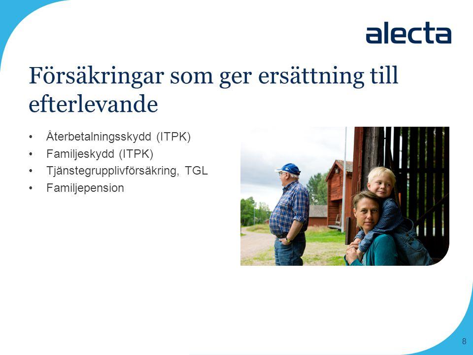 Återbetalningsskydd (ITPK) Familjeskydd (ITPK) Tjänstegrupplivförsäkring, TGL Familjepension Försäkringar som ger ersättning till efterlevande 8