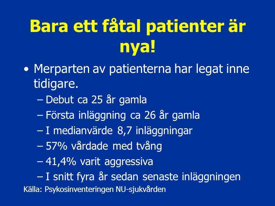 Bara ett fåtal patienter är nya! Merparten av patienterna har legat inne tidigare. –Debut ca 25 år gamla –Första inläggning ca 26 år gamla –I medianvä