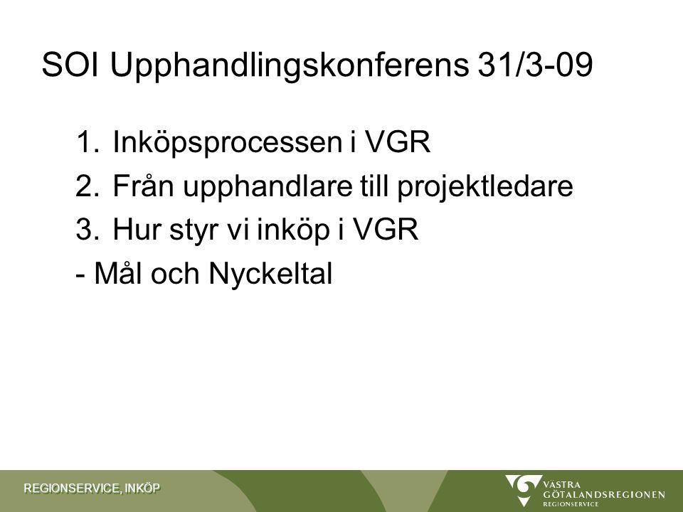 REGIONSERVICE, INKÖP SOI Upphandlingskonferens 31/3-09 1. Inköpsprocessen i VGR 2. Från upphandlare till projektledare 3. Hur styr vi inköp i VGR - Må