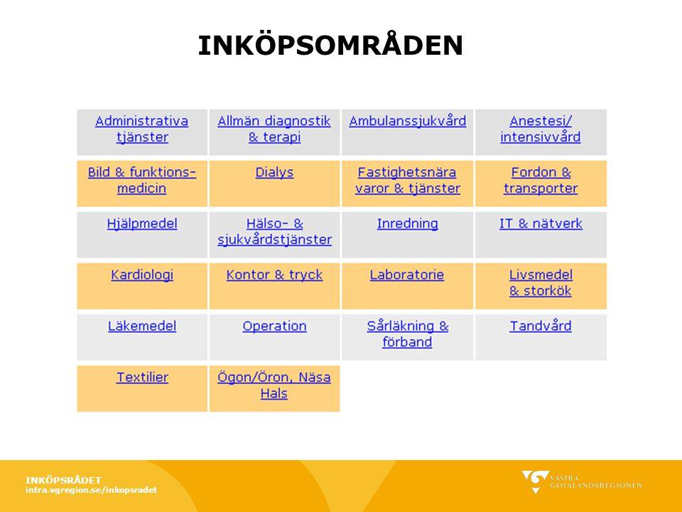 INKÖPSRÅDET INKÖPSOMRÅDEN intra.vgregion.se/inkopsradet