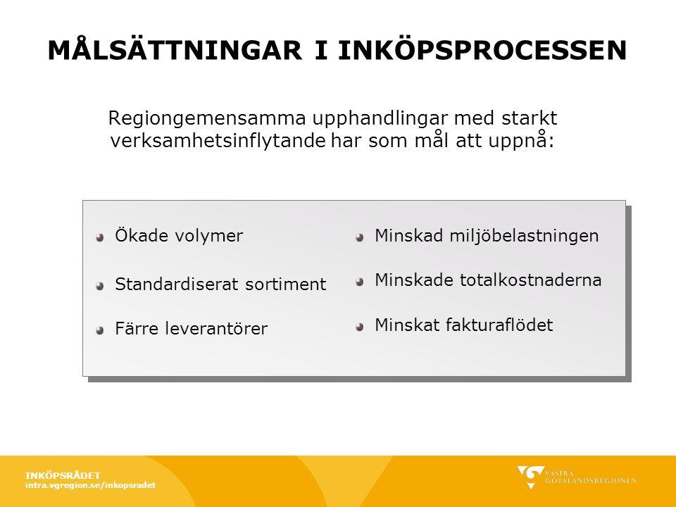 intra.vgregion.se/inkopsradet Regiongemensamma upphandlingar med starkt verksamhetsinflytande har som mål att uppnå: Ökade volymer Standardiserat sort