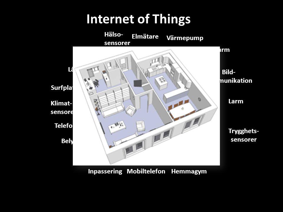 Internet of Things Elmätare Dator Surfplatta Mobiltelefon TV Larm Trygghetslarm Kamera Telefon Värmepump Hemmagym Bild- kommunikation Lås Belysning Tr