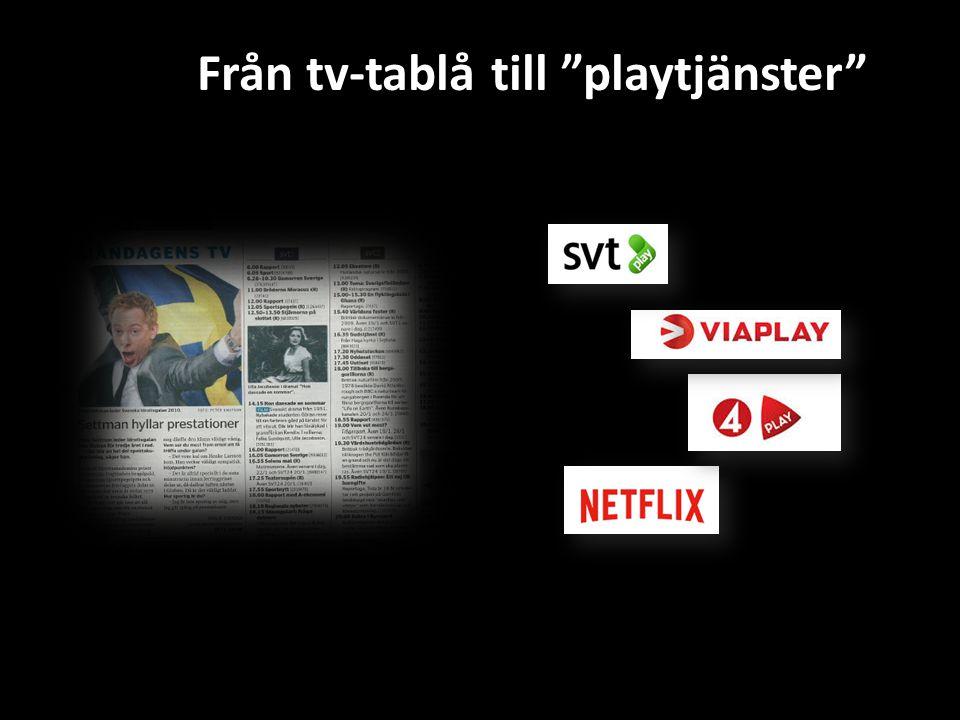"""Från tv-tablå till """"playtjänster"""""""