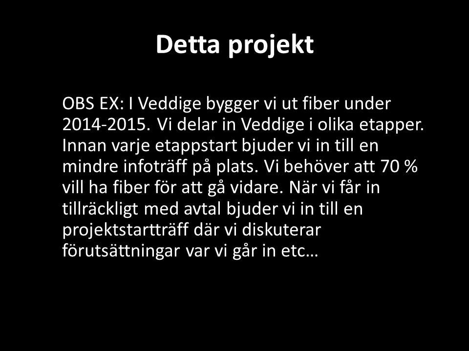 Detta projekt OBS EX: I Veddige bygger vi ut fiber under 2014-2015. Vi delar in Veddige i olika etapper. Innan varje etappstart bjuder vi in till en m