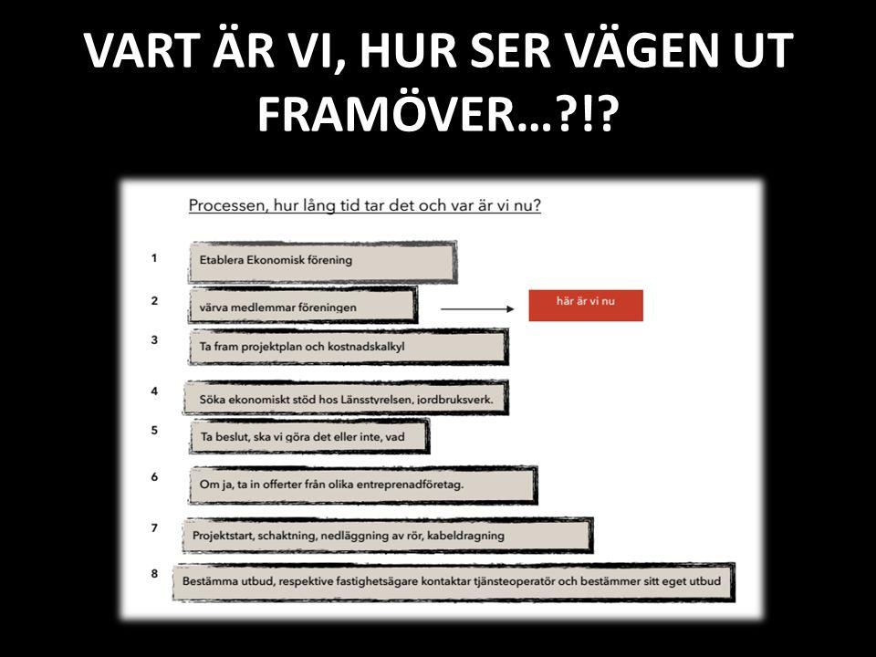 VART ÄR VI, HUR SER VÄGEN UT FRAMÖVER…?!?