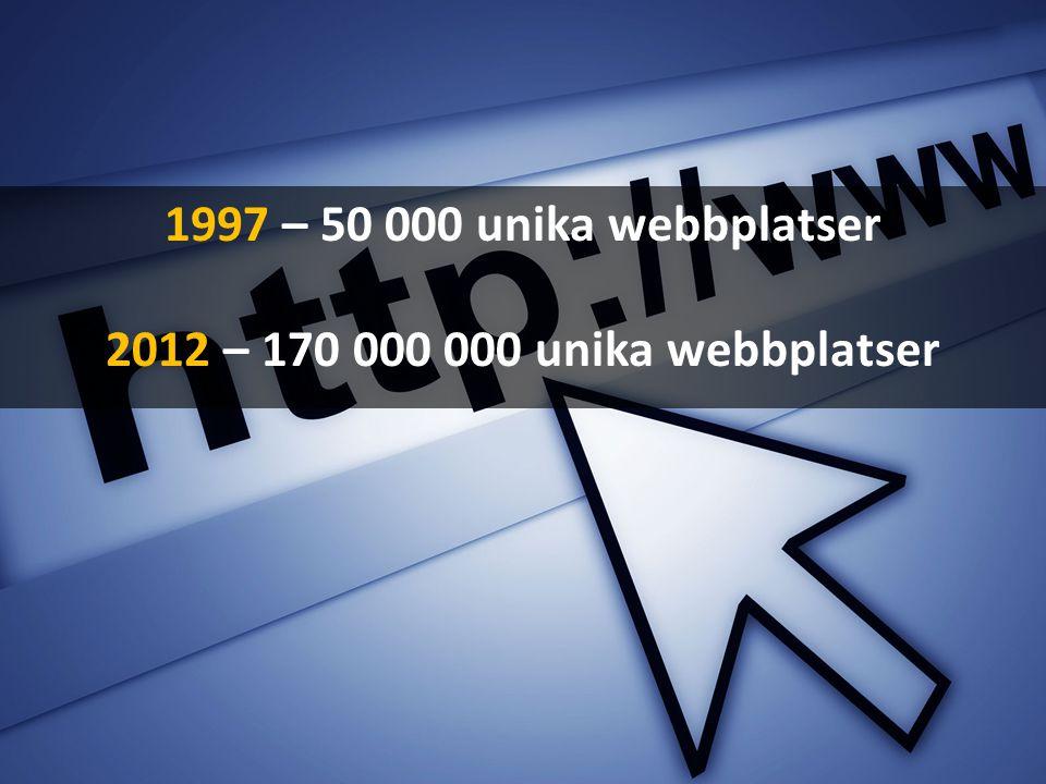 1997 – 50 000 unika webbplatser 2012 – 170 000 000 unika webbplatser