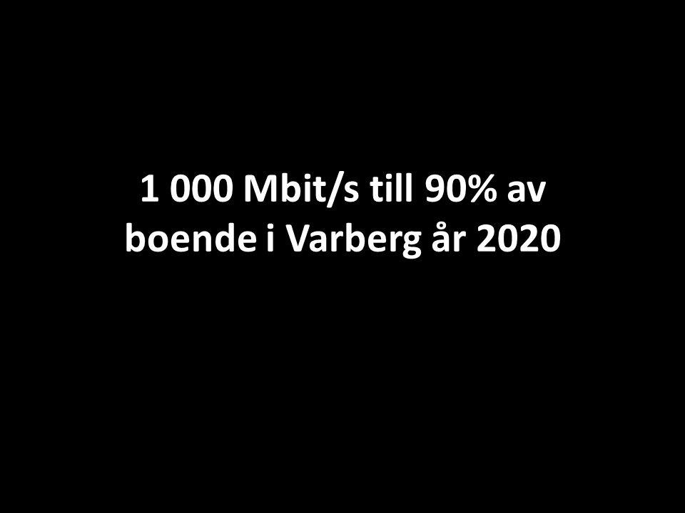 1 000 Mbit/s till 90% av boende i Varberg år 2020