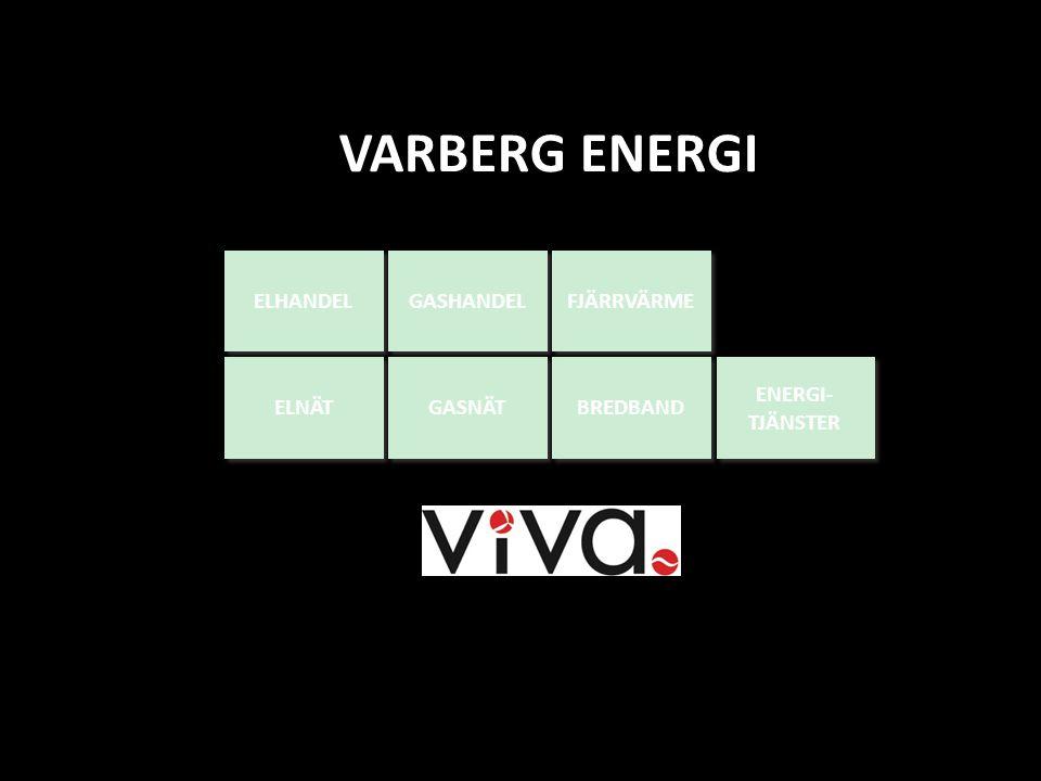 ELNÄT ELHANDEL GASNÄT GASHANDEL FJÄRRVÄRME BREDBAND VARBERG ENERGI ENERGI- TJÄNSTER