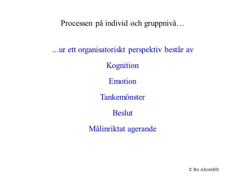 Processen på individ och gruppnivå… …ur ett organisatoriskt perspektiv består av Kognition Emotion Tankemönster Beslut Målinriktat agerande © Bo Ahrenfelt