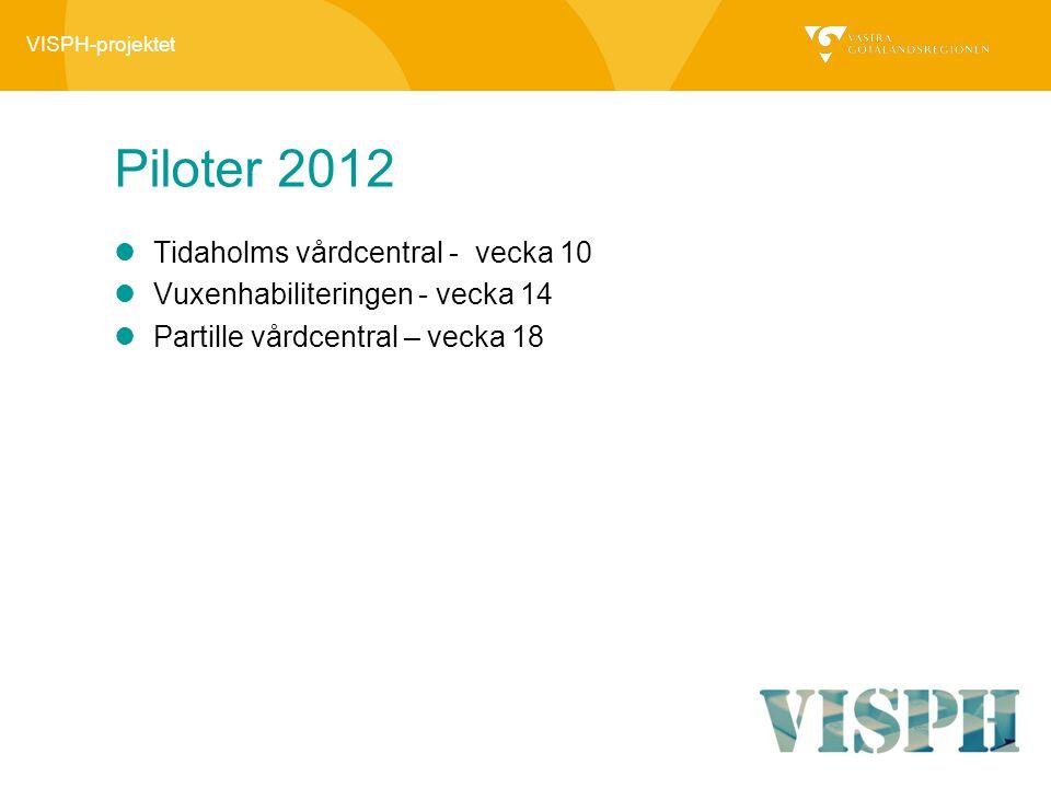 VISPH-projektet Piloter 2012 Tidaholms vårdcentral - vecka 10 Vuxenhabiliteringen - vecka 14 Partille vårdcentral – vecka 18