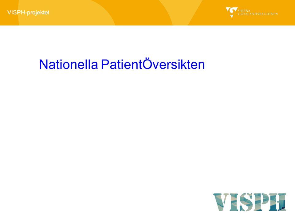 Nationella PatientÖversikten