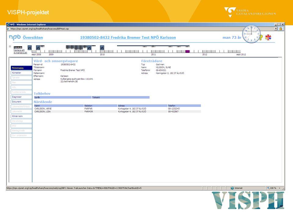 VISPH-projektet