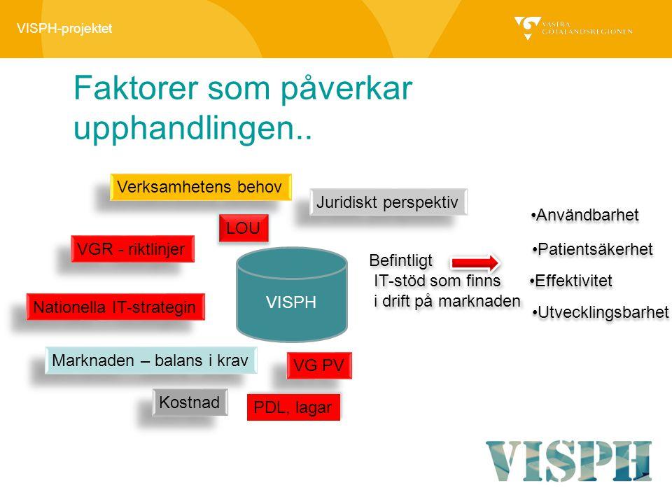 VISPH-projektet Faktorer som påverkar upphandlingen.. Marknaden – balans i krav Patientsäkerhet Effektivitet Utvecklingsbarhet Nationella IT-strategin