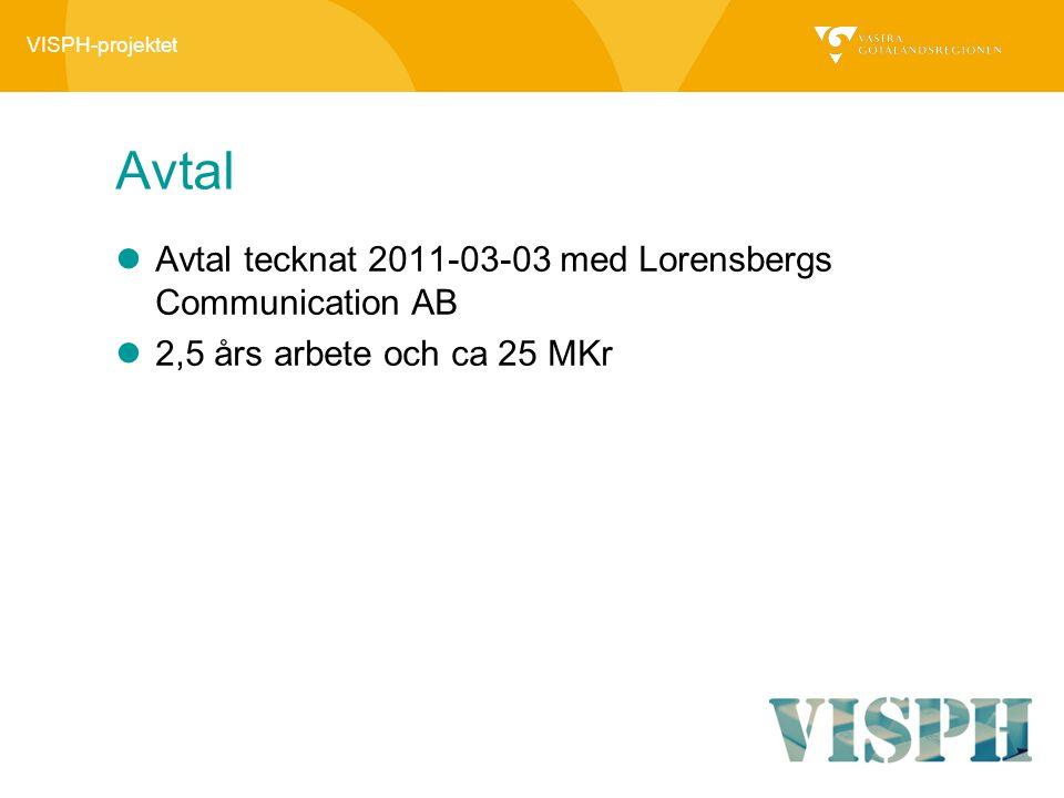 VISPH-projektet Avtal Avtal tecknat 2011-03-03 med Lorensbergs Communication AB 2,5 års arbete och ca 25 MKr