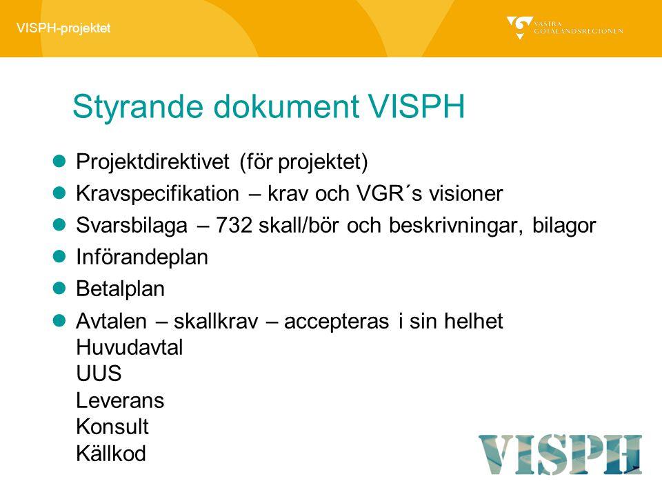 VISPH-projektet Styrande dokument VISPH Projektdirektivet (för projektet) Kravspecifikation – krav och VGR´s visioner Svarsbilaga – 732 skall/bör och