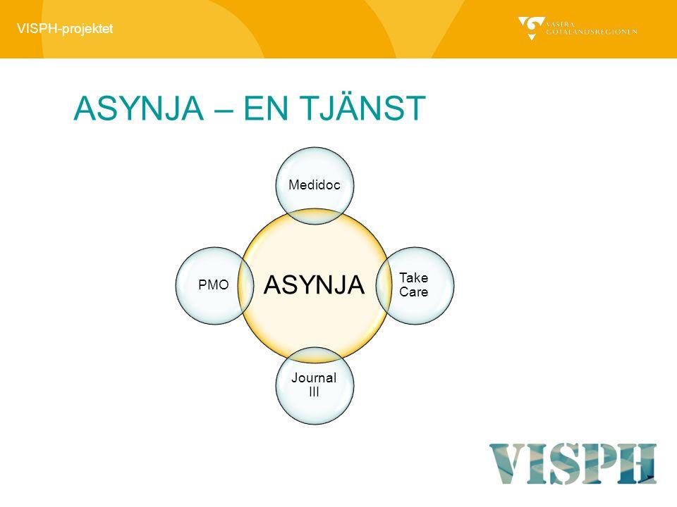 VISPH-projektet ASYNJA Visph – EN TJÄNST Lorensberg Communication AB levererar Asynja till VGR som är en TJÄNST som består av den bästa funktionaliteten av olika komponenter ur CGM´s produktportfölj: Asynja, PMO, Take Care, Journal III och Medidoc.