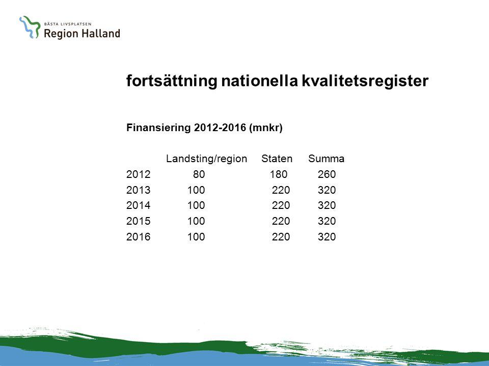 fortsättning nationella kvalitetsregister Finansiering 2012-2016 (mnkr) Landsting/region Staten Summa 2012 80 180 260 2013 100 220 320 2014 100 220 320 2015 100 220 320 2016 100 220 320