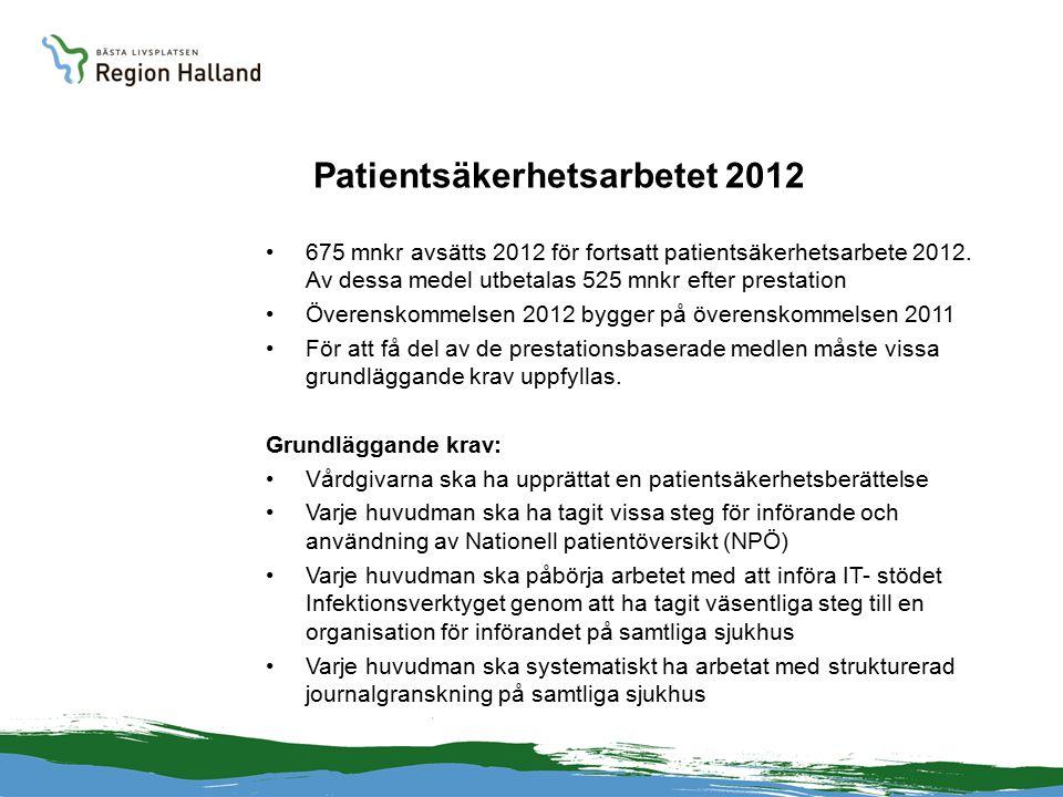 Patientsäkerhetsarbetet 2012 675 mnkr avsätts 2012 för fortsatt patientsäkerhetsarbete 2012.